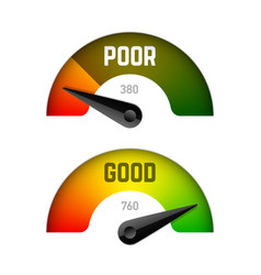 Credit score gauge poor and good rating vector