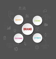 Brand concept schema diagram vector