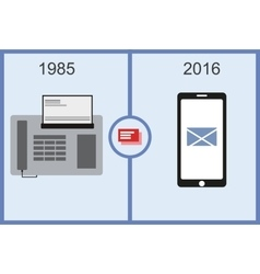 Technology development vector image