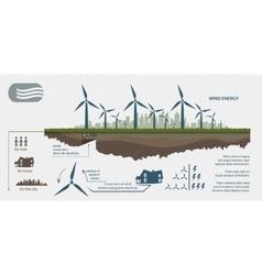 Renewable energy from wind turbines vector image vector image