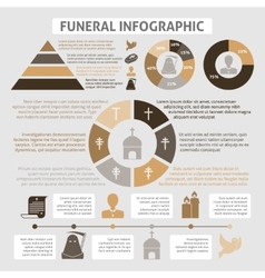Funeral infographics vector