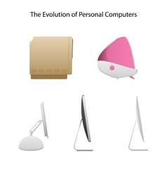 The evolution of computers different types from vector