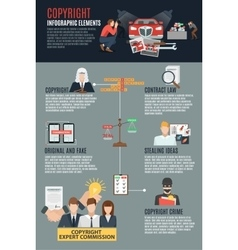 Copyright Compliance Infographic Elements vector