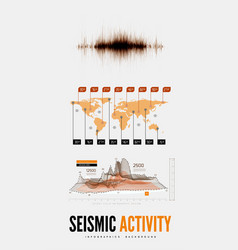 Seismic activity infographics vector