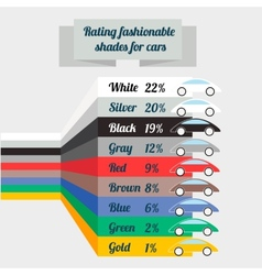 Rating fashionable shades for car vector