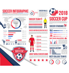 Soccer sport infographic of sport cup vector