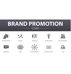 Brand promotion simple concept icons set contains vector