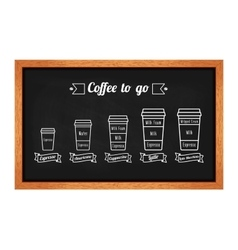 Coffee to go Coffe types and recipe White line vector image vector image