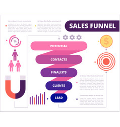 business funnel purchase symbols marketing vector image