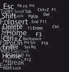 Keyboard windows text composition abstract vector