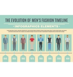 Men Fashion Evolution Infographic Set vector