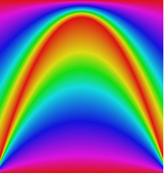Smooth gradient rainbow wave curve background vector image