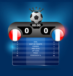 Soccer score and statistics board vector