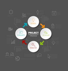 project management process diagram concept vector image