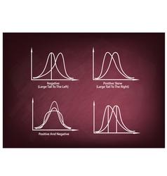 Set of Positve and Negative Distribution Curve vector