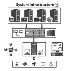 big data icons set virtualization computing vector image