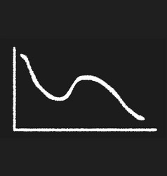 Double dip blackboard graph vector