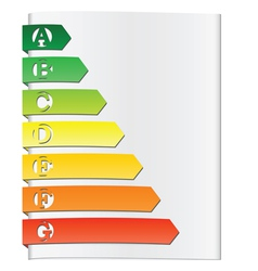 energy rating elements vector image