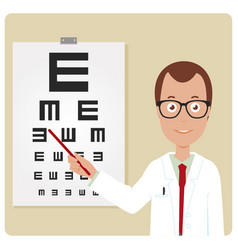 Male ophthalmologist vector