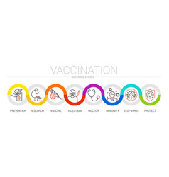 banner vaccination editable stroke icons vector image