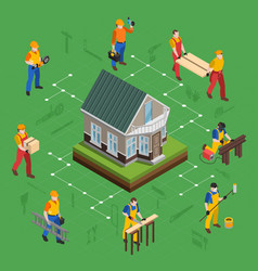 house building isometric flowchart vector image