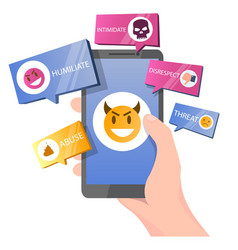 Social media bullying concept for web vector