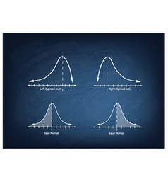 Collection of Positve and Negative Distribution vector image vector image
