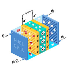 fuel cell diagram vector image