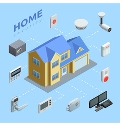 Home Security System Isometric Flowchart vector