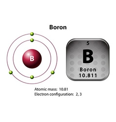 Symbol and electron diagram boron vector