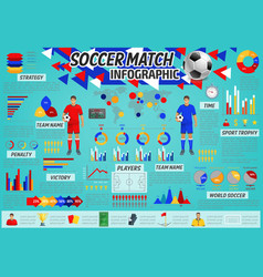 soccer match infographic for sport theme vector image