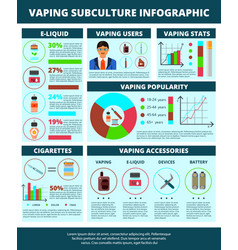 Vaping flat infographic poster vector