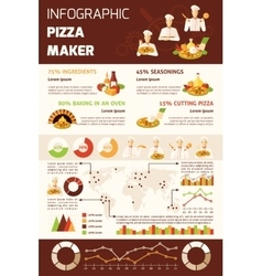 Pizza Making Infographics vector image