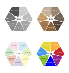 Marketing mix strategy or 7ps model in hexagon vector