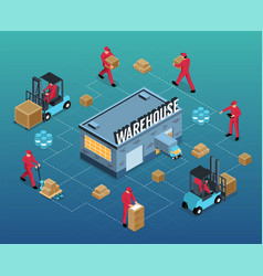 Warehouse isometric flowchart vector