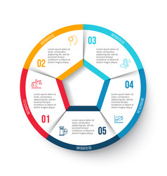 Circle infographic with 5 options vector