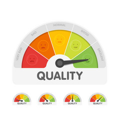 Quality meter with different emotions measuring vector