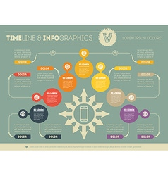 Business plan with seven steps infographic vector