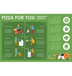 Pizza For You infographics Flat concept web vector