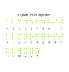 braille alphabet letters braille is a tactile vector image