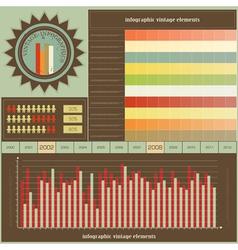 infographics vintage elements vector image vector image