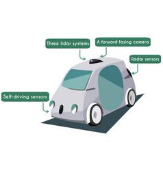 autonomous smart car poster vector image