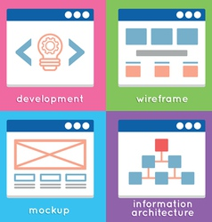 Process of programming mobile website vector image