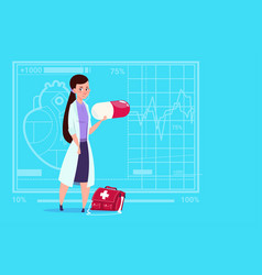 Female doctor holding pill medical clinics worker vector
