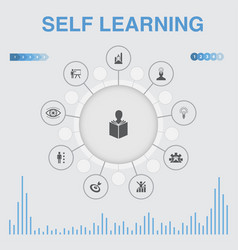Self learning infographic with icons contains vector