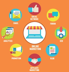 Concept of Online Marketing vector image