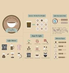 72coffeeinfo vector image