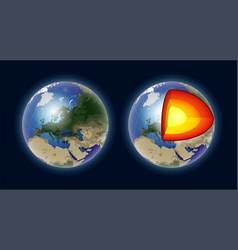 Structure of the earth core - modern vector