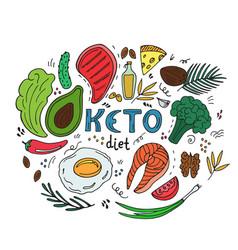keto paleo diet hand drawn banner ketogenic food vector image