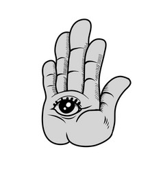 A symbol of a hand with an eye inside vector